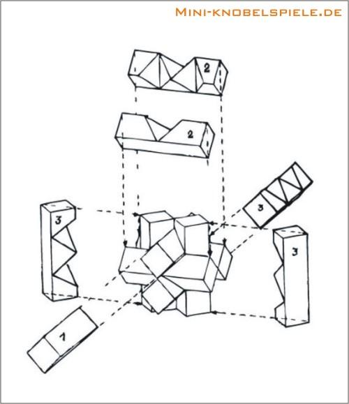 Gordischer Knoten Lösung